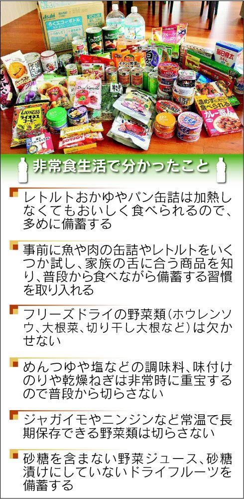 東日本大震災をきっかけに非常食を備蓄する家庭も増えただろう。将来、新型インフルエンザなどの流行で自宅待機になれば、家にある食料でしのぐ必要もあり、意識して備えたい。実際にどのような食料をそろえれば、乗り切ることができるのだろうか。 記者…