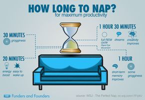How Long To Nap, for maximum productivity?