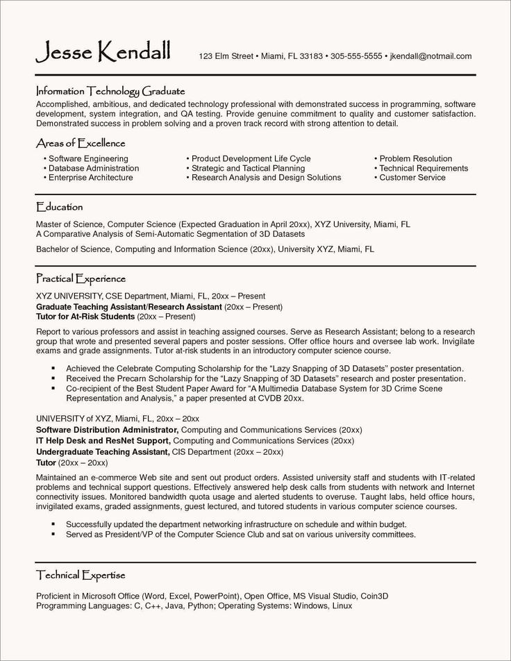 Graduation Congratulations Images in 2020 Student resume