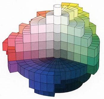 Munsell Color System (term to search on Pinterest for my pins and boards on topic)