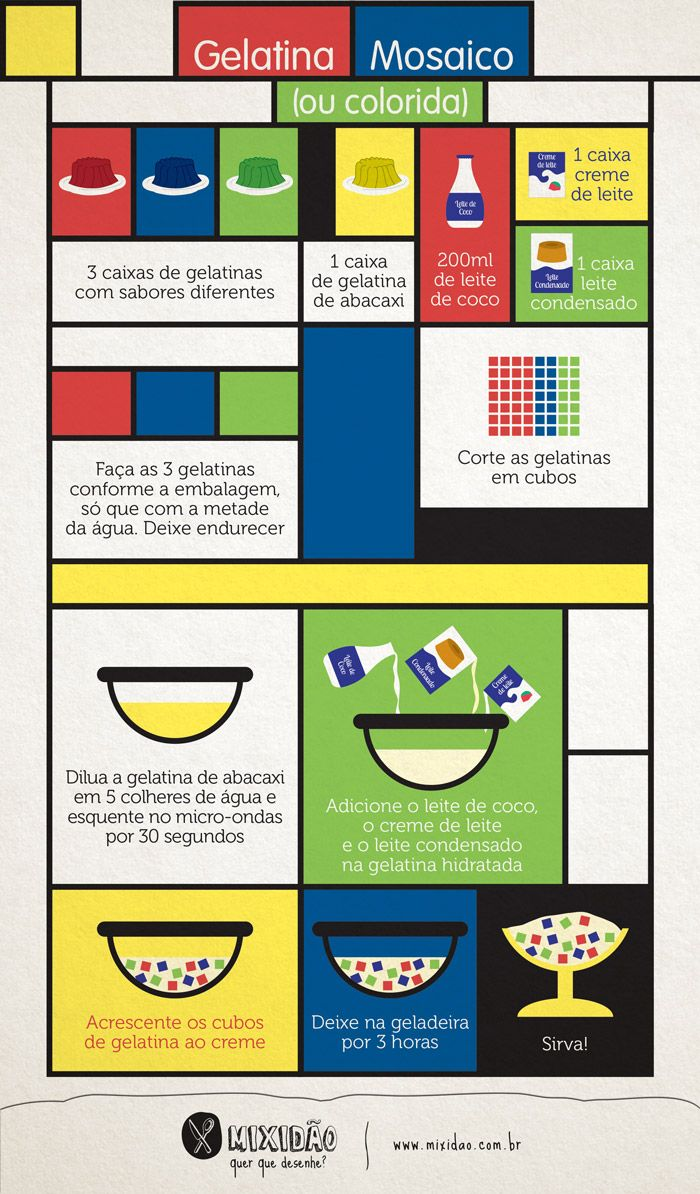 Infográfico receita de Gelatina Mosaico ou gelatina colorida. Uma sobremesa muito fácil e simples de fazer, além de ser saudável.