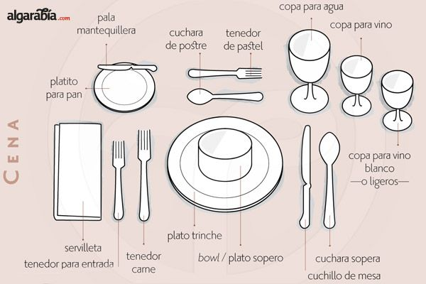 Mesa para cena / Dinner table