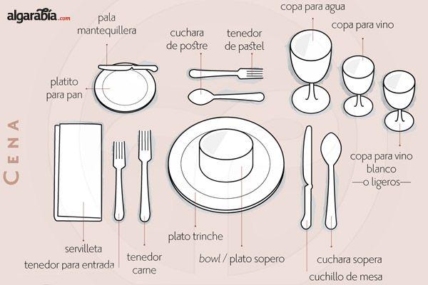 """Como organizar formalmente la mesa de navidad. [Contacto]: > http://nestorcarrarasrl.wordpress.com/contactenos/ Néstor P. Carrara S.R.L """"Desde 1980 satisfaciendo a nuestros clientes"""""""