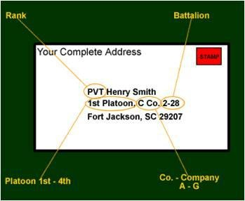 Addressing letters to military addresses in the United States!