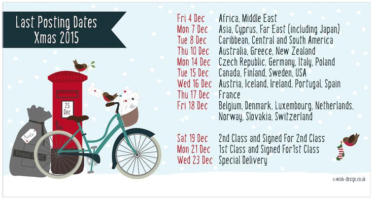 It's beginning to look a lot like... Last Posting Dates for Xmas 2015