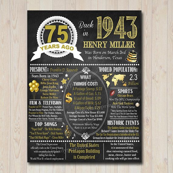 BEAUTIFUL PERSONALIZED 75TH CHALKBORD POSTER to celebrate that special someones 75th birthday or anniversary! You choose the accent color! Personalized with persons name(s), date and city of birth or marriage!! Makes great 75th birthday party or anniversary party decor and