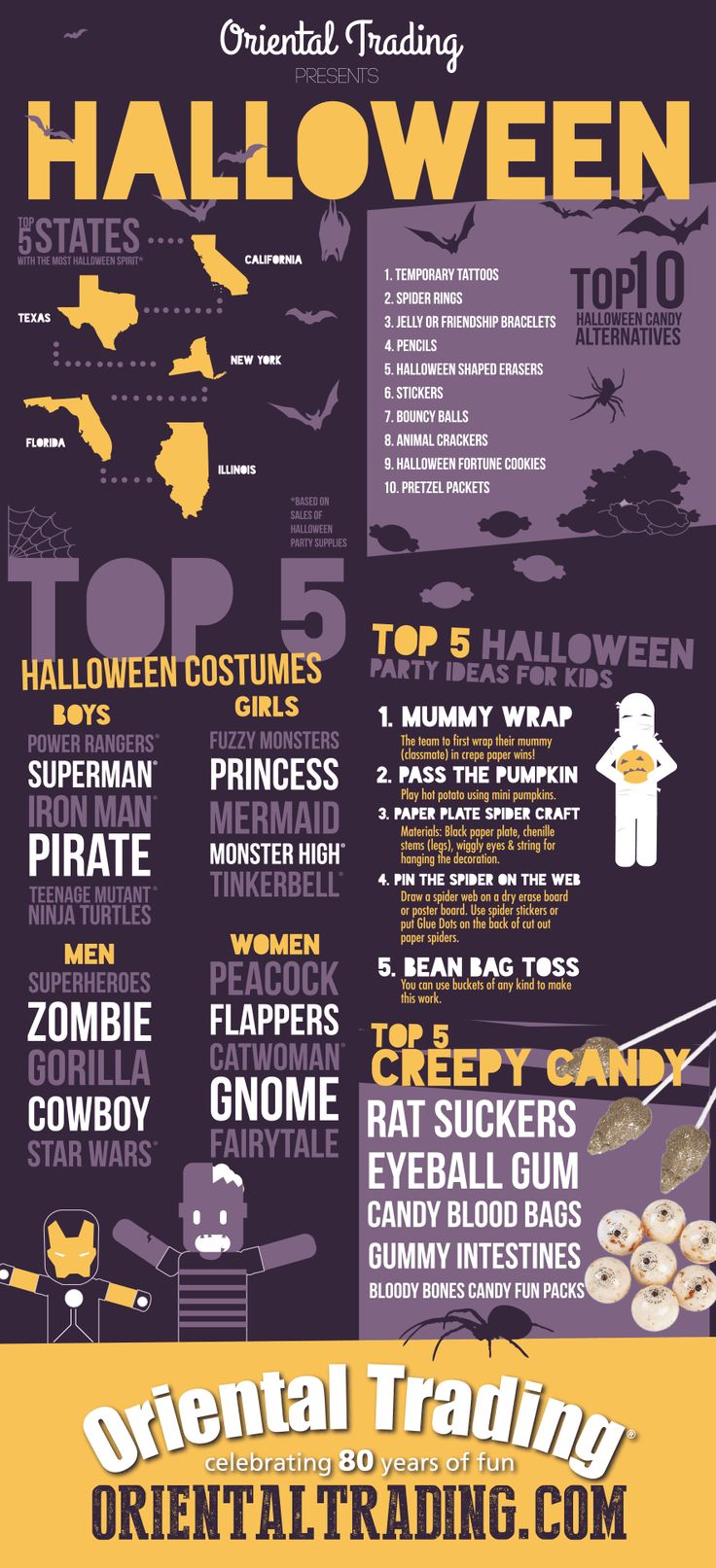 [INFOGRAPHIC] Halloween Fun Facts and Ghoulishly Good Ideas