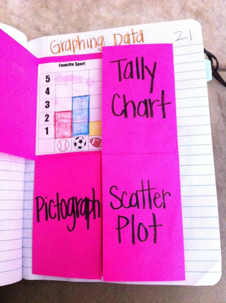 To put in math journals!!  Graphing Data- 21