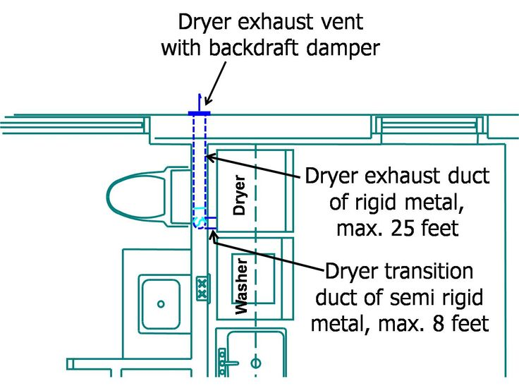 dryer exhaust vent detail - Google Search