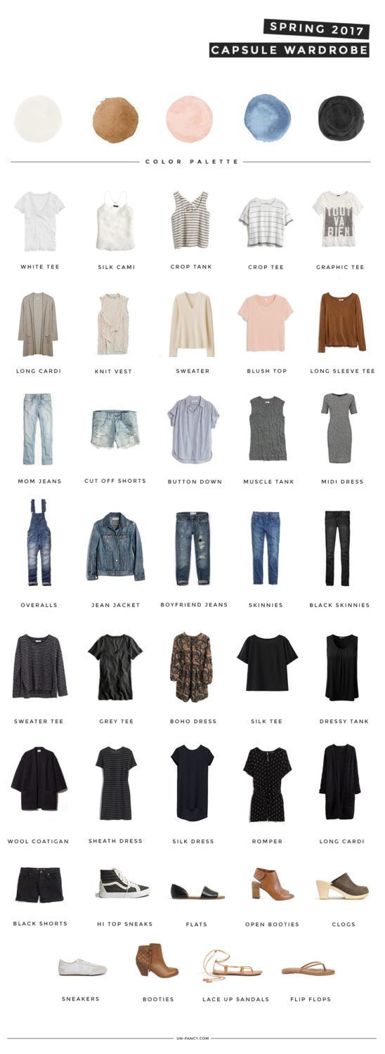 25+ Best Minimalist Wardrobe Ideas On Pinterest