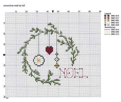 Noel Christmas cross stitch chart