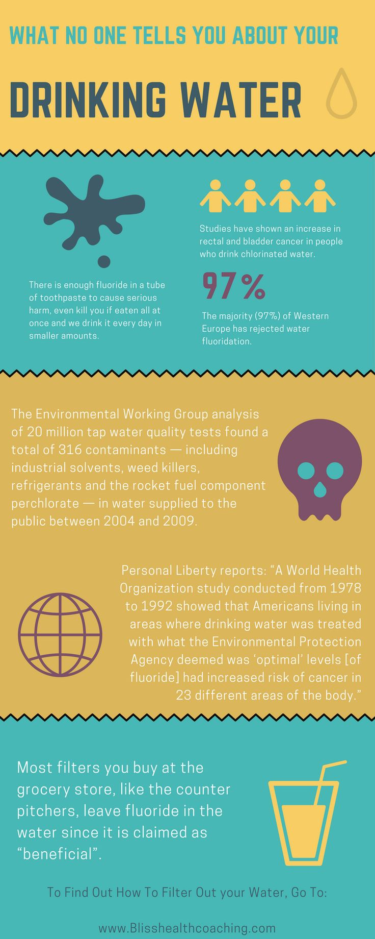 clean drinking water facts - photo #11