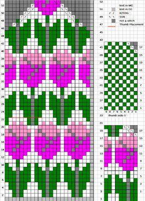 mitten charts
