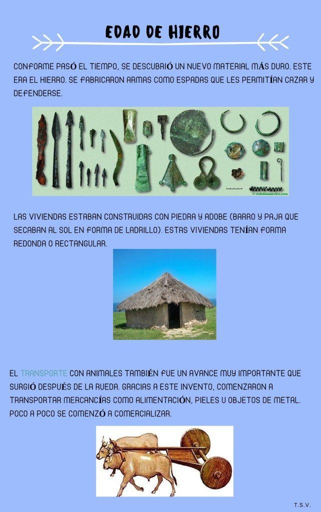 Super Cuaderno Dossier Para Trabajar La Prehistoria Orientacion Andujar Prehistoria La Prehistoria Para Niños Prehistoria Primaria