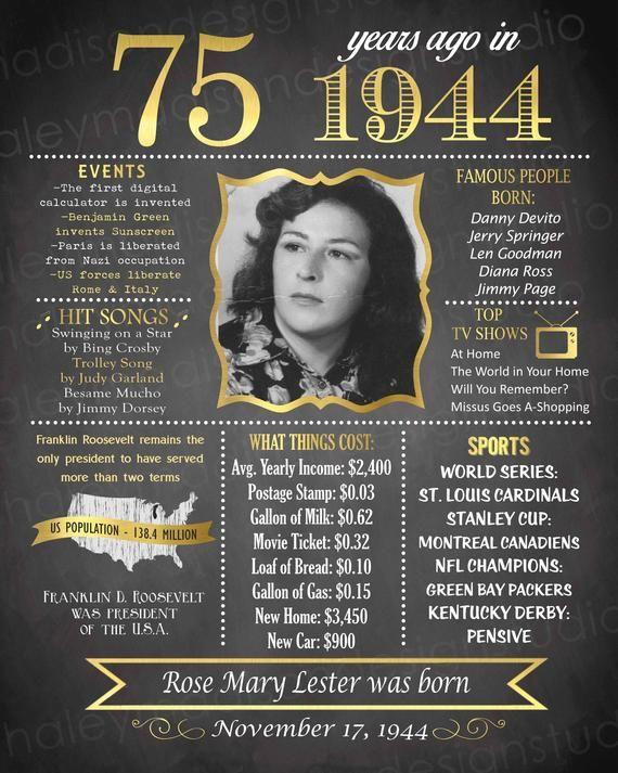 75th birthday chalkboard poster  1944 stats to purchase