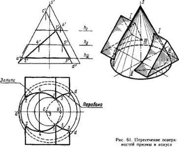 пересечение конуса и цилиндра - Поиск в Google
