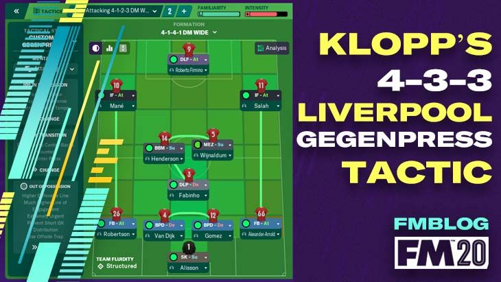 Jurgen Klopp S 4 3 3 Liverpool Gegenpress Tactic In Fm20 In 2020 Liverpool Pep Guardiola Football Jokes