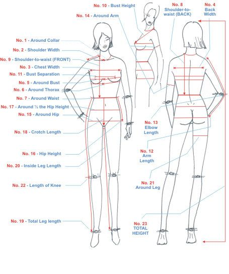body measurement chart | Sewing. My newest venture!! :D | Pinterest
