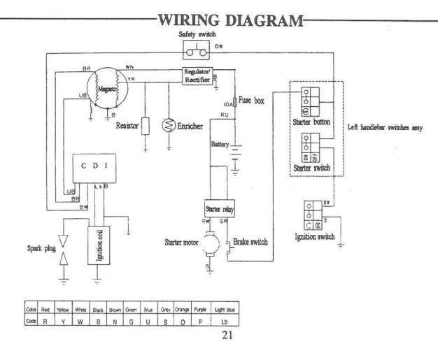 10 Loncin 110cc Engine Wiring Diagram Engine Diagram Wiringg Net Pit Bike Motorcycle Wiring Diagram
