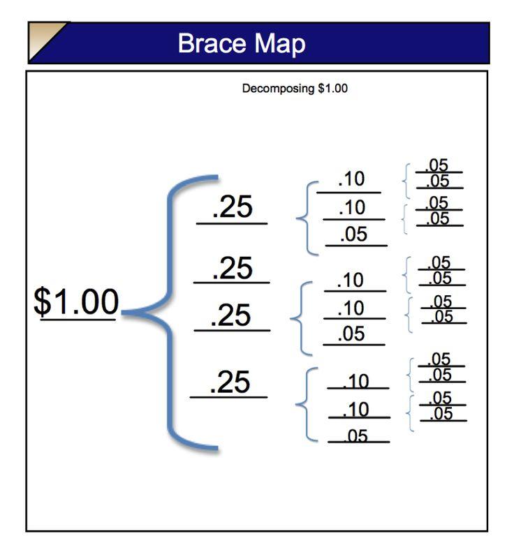 ~~~~ Mrs. Farmer's 5th Grade Class: SINGAPORE MATH....teaching students to understand!