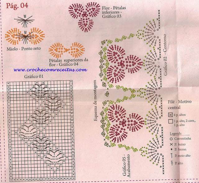 caminho de mesa em croche com flores amor perfeitoHook, Mesa Ems, Ems Crochê, Way, 13761270 Píxele, Table, Flores Amor Perfeito, Crochet Como, Pink Flowers-Yachao