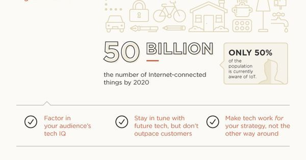 Infographic, Marketing and Modern on Pinterest