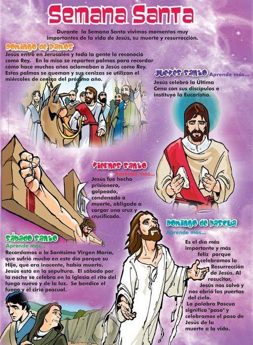 explicacion de semana santa