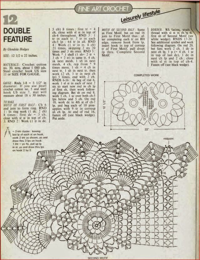 Patrones de centro de mesa tejido con ganchillo forma oval con hermoso diseño