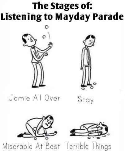 The Stages of Listening to Mayday Parade... All my favorite songs too ^.^ << This is so freaking true!! Every time I hear the song Terrible Things I just stop whatever I'm doing and listen.... OMG MISERABLE AT BEST JUST CAME ON!! I'm not kidding