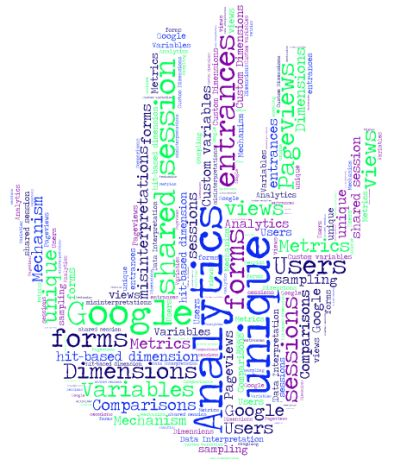 hand word cloud - Google Search