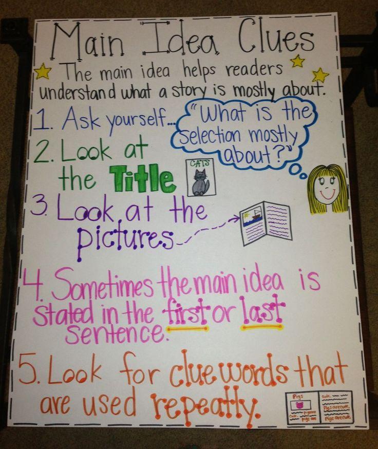 Main Idea Clues Anchor Chart-! Idea from Adventures of a ...