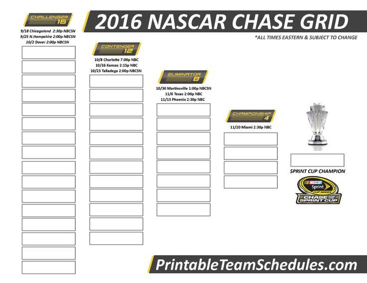 nascar race schedule martinsville