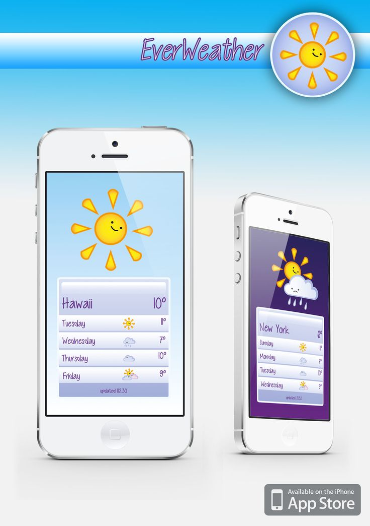 Project to create a Weather App; imagery created on Illustrator and Photoshop.