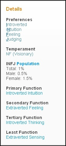 INFJ...now I know why I feel out of place. Only 1% of the the population is like me..