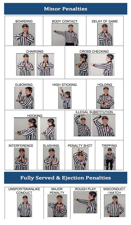 Ringette penalties - ringette world www.ringetteworld.com