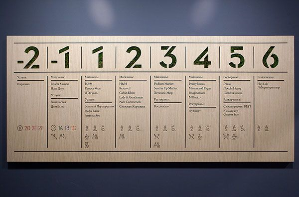 Rio Mall Wayfinding System on Behance