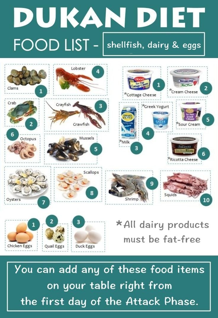 dukan list of 100 foods - Google Search