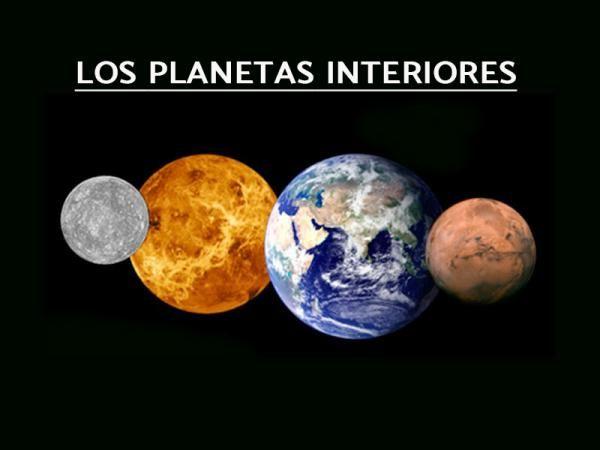 Planetas Interiores Y Exteriores Del Sistema Solar Características Y Diferencias Planetas Sistema Solar Interiores