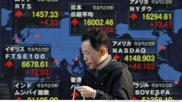World markets: What's hot in 2014