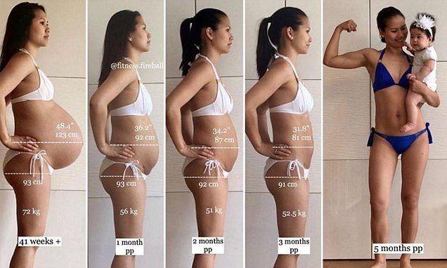 Abnehmen in einem Monat 3 Kilo Fett