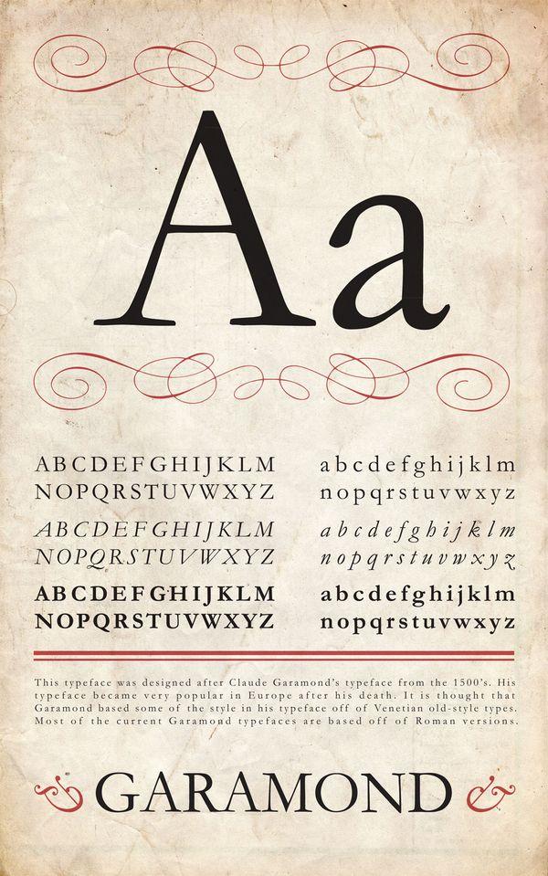 10 best art 3200board 02 images on pinterest typography old style type specimen altavistaventures Image collections