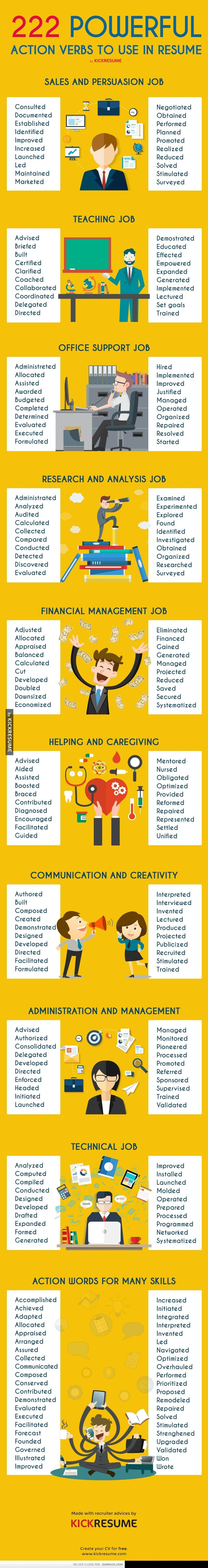 Resume Words To Use For Resume best 25 resume words ideas on pinterest 222 powerful for your resume