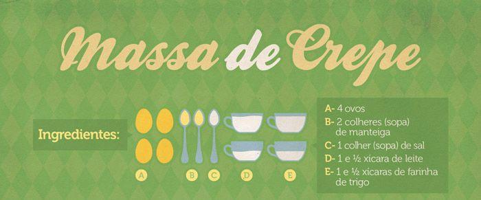 RECEITA ILUSTRADA 06: MASSA DE CREPE http://mixidao.com.br/infografico-receita-ilustrada-de-crepe/