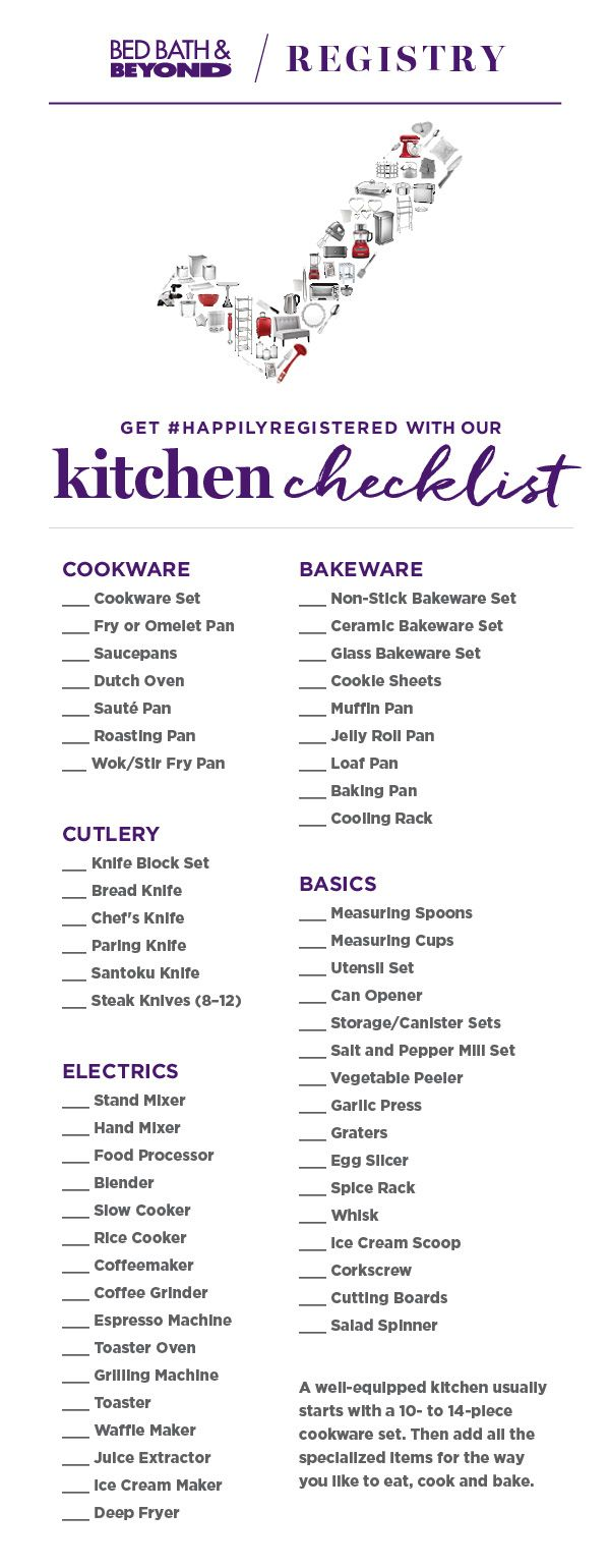 Best 25+ Kitchen essentials list ideas on Pinterest ...