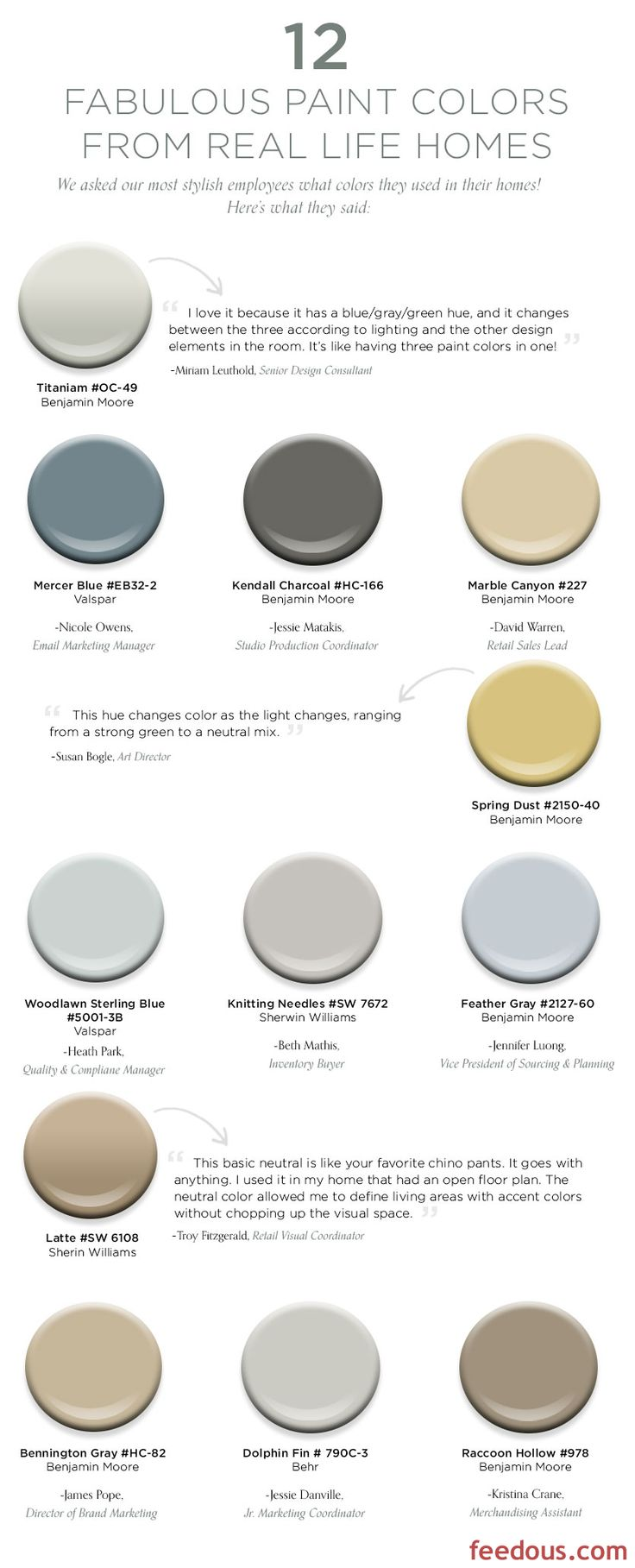 12 Paint Colors We've Tested And Loved! - http://www.feedous.com/interior-design/12-paint-colors-weve-tested-and-loved.html