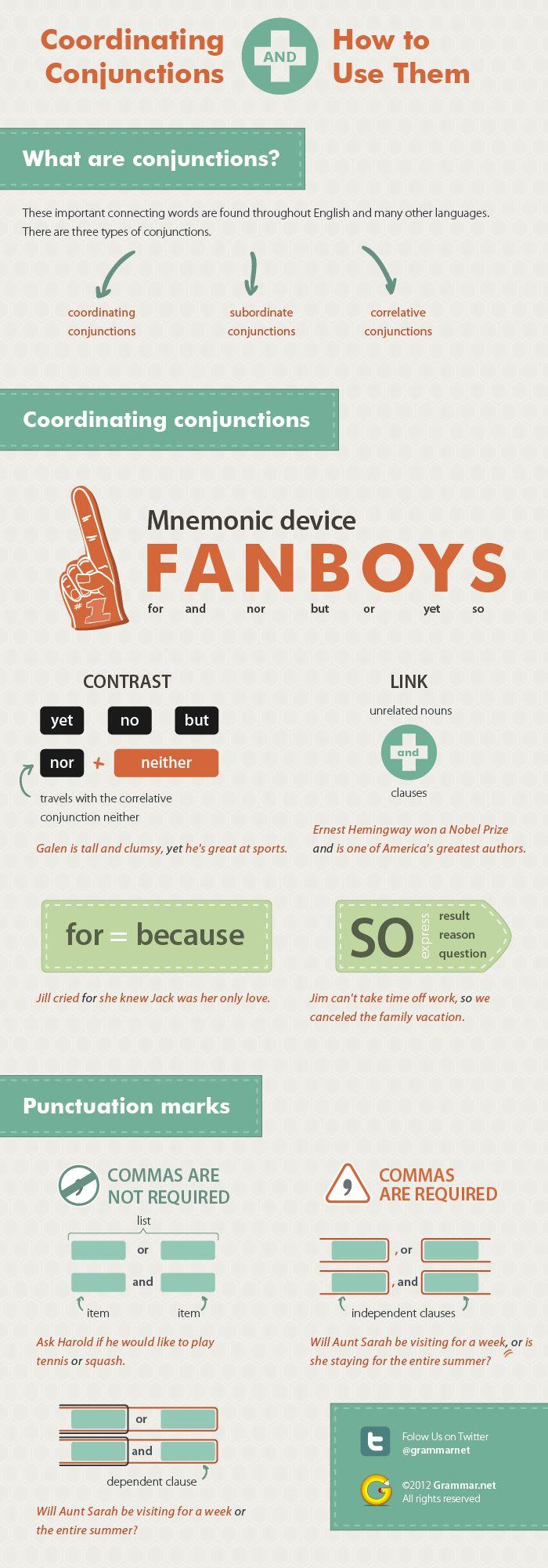 Aprende inglés: coordinating conjunctions  #infografia   #infographic   #education