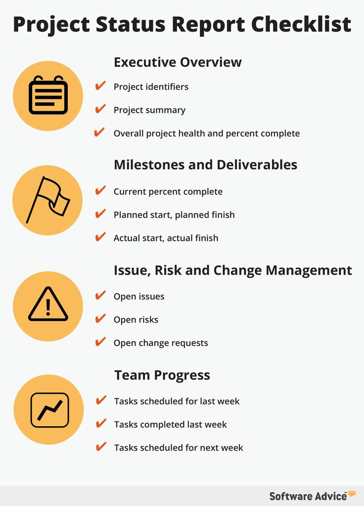 Project Checklist. Post-Project Checklist Post-Project Checklist