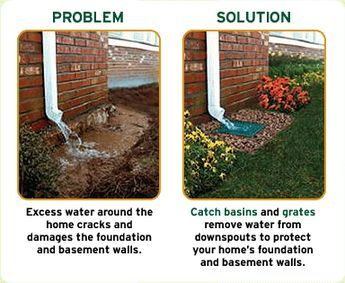 Water draining around a house or building can cause MAJOR ...