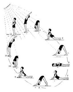 SALUDO AL SOL.- El Surya Namaskara es una de las tablas de ejercicios más antiguas del mundo. Forma parte del yoga, disciplina que es beneficiosa tanto para el cuerpo como para la mente. És única, puesto que proporciona fuerza y elasticidad a todos los grandes grupos musculares, masajea todos los órganos internos, refuerza el drenaje linfático en todas las partes del organismo y vigoriza los centros energéticos y los puntos de acupuntura del cuerpo. Esta serie de ejercicios incrementa el…