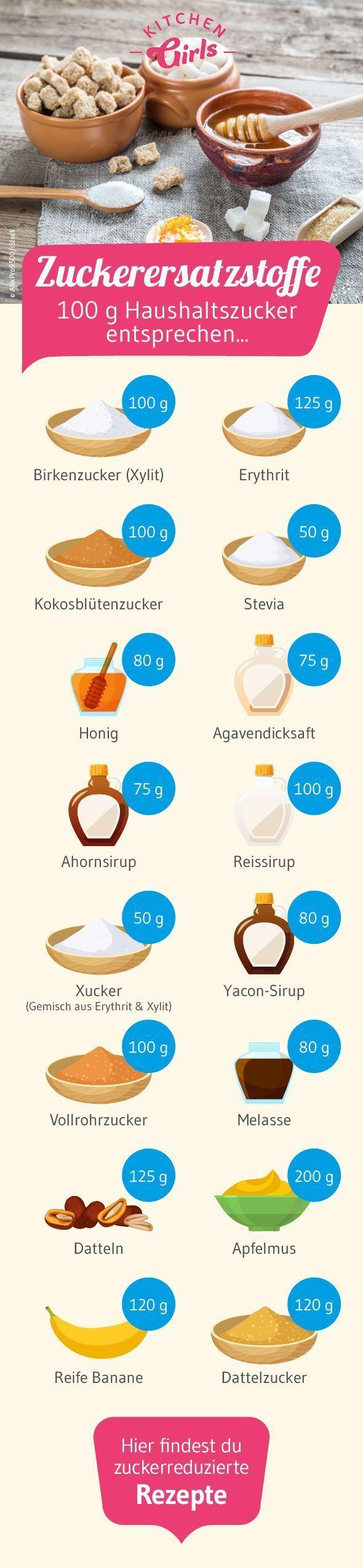 Welchen Ersatz für Zucker gibt es und wie kann man Zucker gegen Xylit, Erythrit